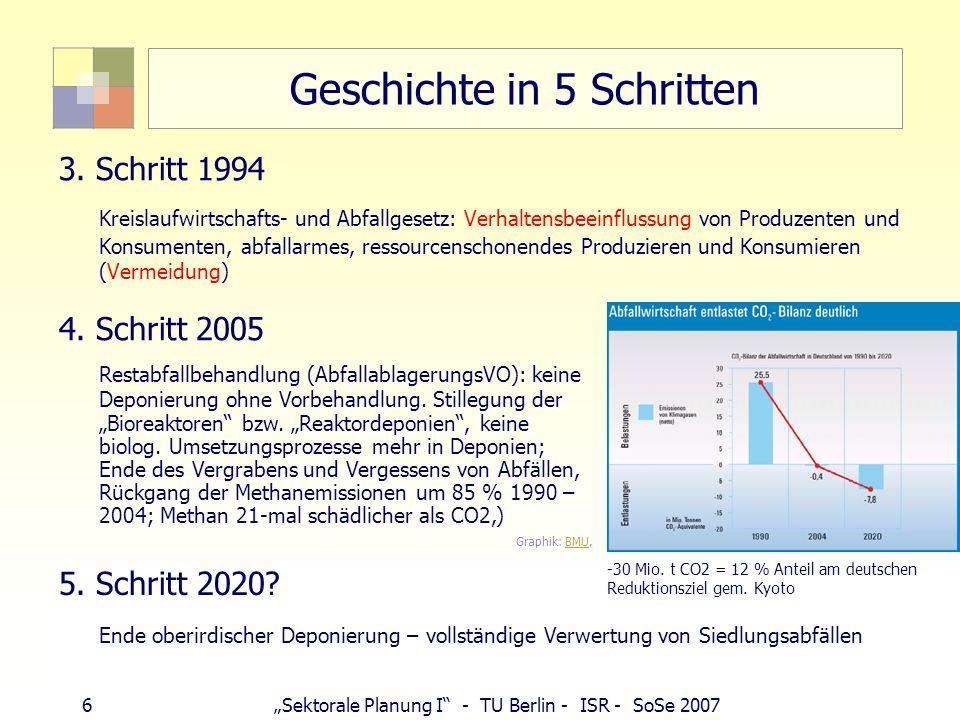 27Sektorale Planung I - TU Berlin - ISR - SoSe 2007 Deponiestandorte – TA Siedlungsabfall Keine Deponien der Klasse I und II in Karstgebieten und bei stark klüftigem, wasserwegsamem Untergrund Trinkwasser-, Heilquellenschutz-, Wasservorrang-, Überschwemmungsgebieten, Gruben, aus denen Ableitung von Sickerwasser im freien Gefälle nicht möglich ist, Naturschutz- oder in Vorranggebieten für Wald- und Naturschutz sowie in besonders geschützten Biotopflächen http://www.deponie-stief.de/deponie/dstandorttasi.htm#standortintasi