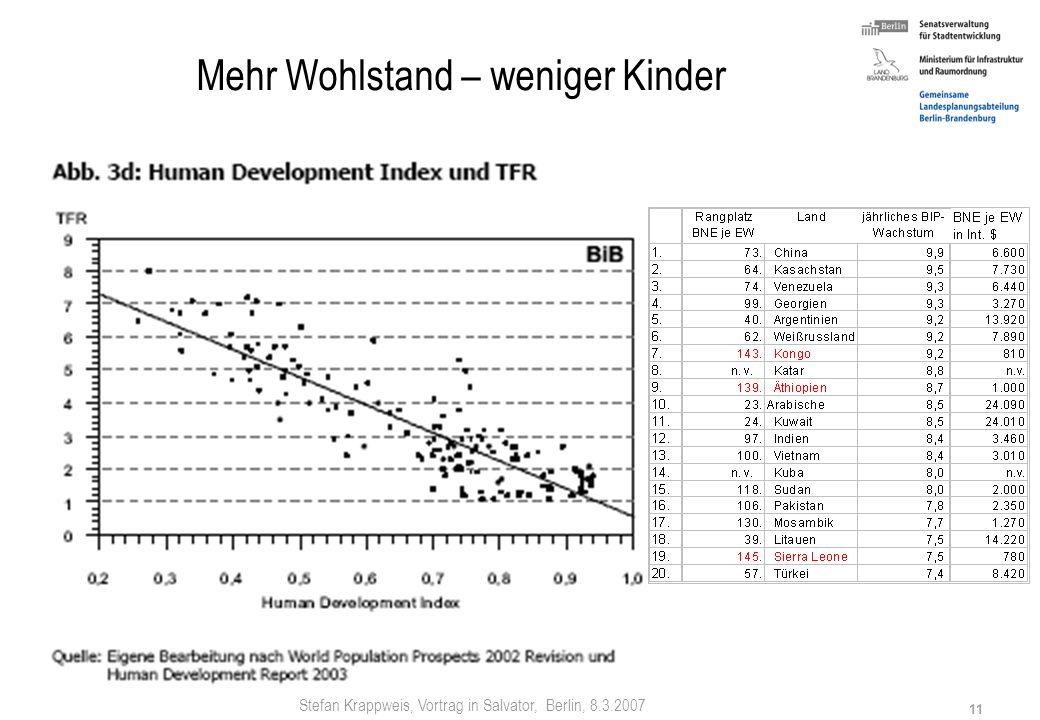 Stefan Krappweis, Vortrag in Salvator, Berlin, 8.3.2007 10 Warum Kinder? Wirtschaftliche und emotionale Gründe? http://www.tu-chemnitz.de/phil/soziolo