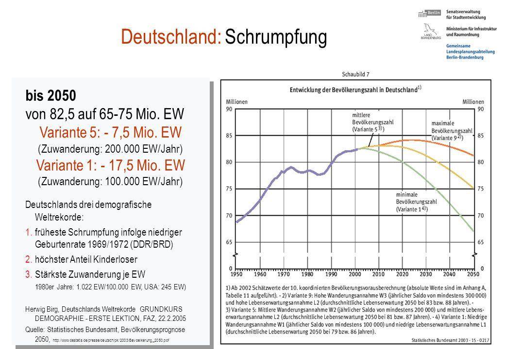 Stefan Krappweis, Vortrag in Salvator, Berlin, 8.3.2007 12 Europa: Schrumpfung Fruchtbarkeit in Transformationsländern im roten Bereich Fruchtbarkeit