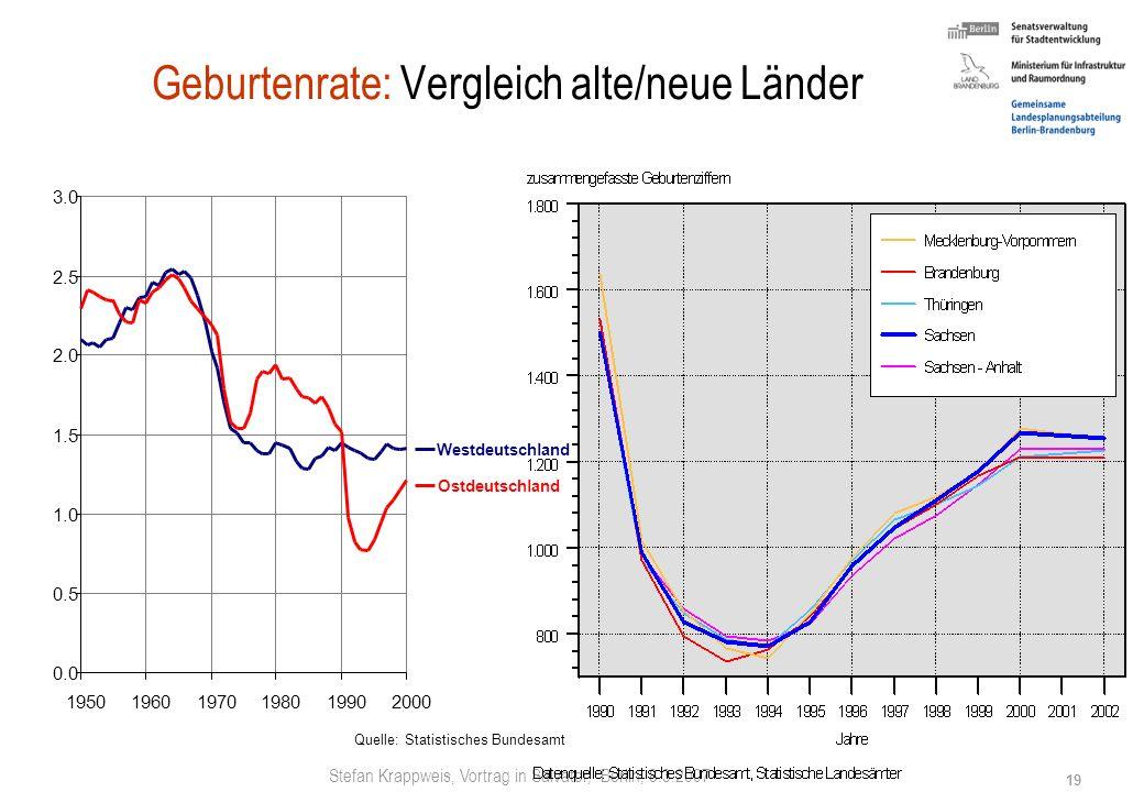 Stefan Krappweis, Vortrag in Salvator, Berlin, 8.3.2007 18 Deutschland: Bevölkerungs(um)verteilung 1990-1999 (nach Kreisen): Fernwanderung ín Alte Län
