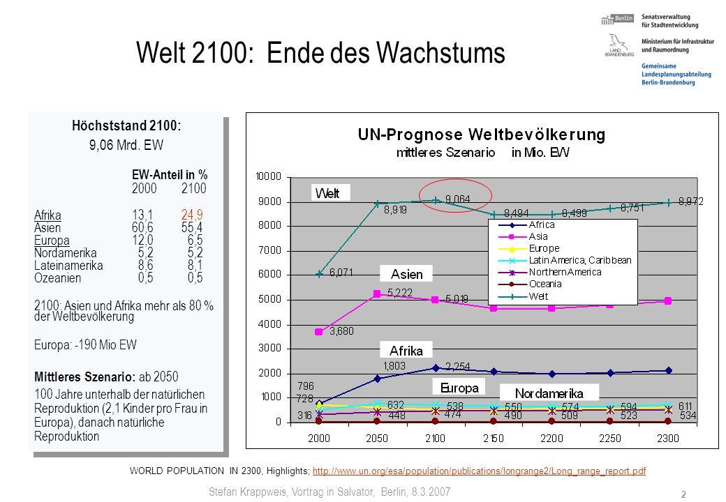 Stefan Krappweis, Vortrag in Salvator, Berlin, 8.3.2007 1 Welt 20. Jahrhundert: Bevölkerungsexplosion Bei gleich bleibender Fruchtbarkeit (2,83 Kinder