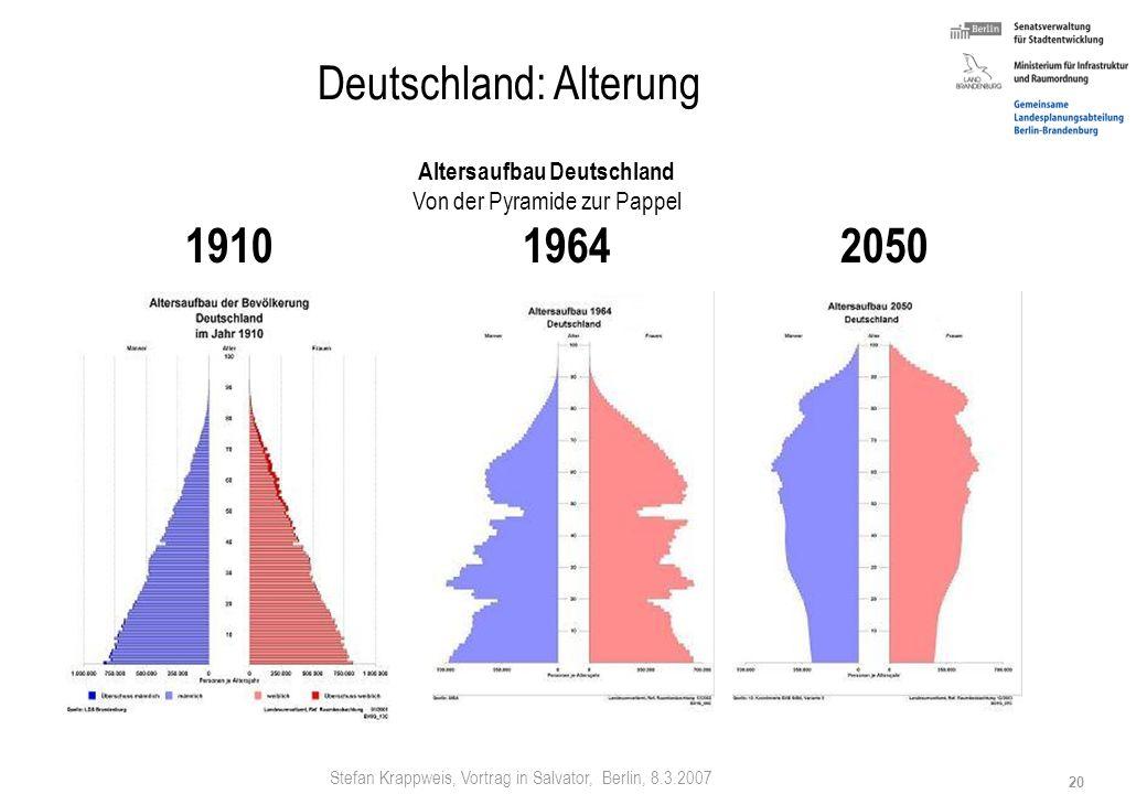 Stefan Krappweis, Vortrag in Salvator, Berlin, 8.3.2007 19 Geburtenrate: Vergleich alte/neue Länder Quelle: Statistisches Bundesamt