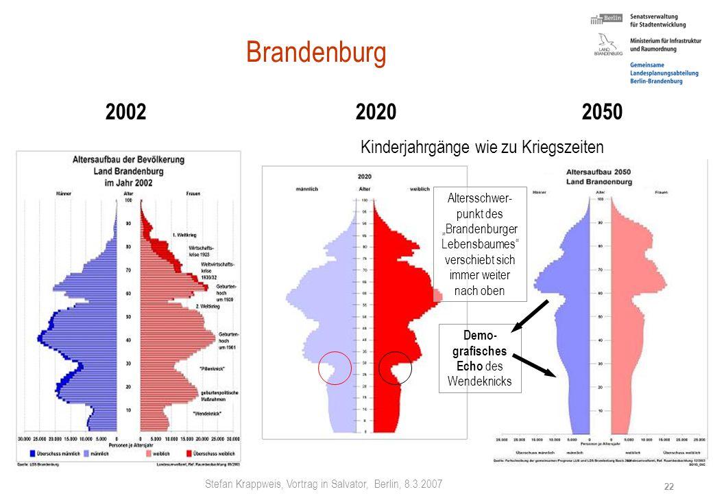 Stefan Krappweis, Vortrag in Salvator, Berlin, 8.3.2007 21 Deutschland: Alterung Quelle: Geißler, R., Die Sozialstruktur Deutschlands, 3. Aufl., Bonn