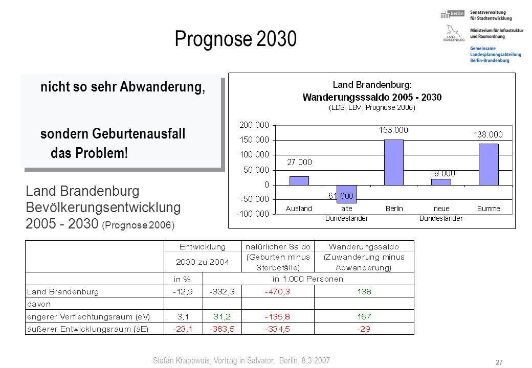 Stefan Krappweis, Vortrag in Salvator, Berlin, 8.3.2007 26 Brandenburg – Verdichtung u. Entleerung 2004 und 2030