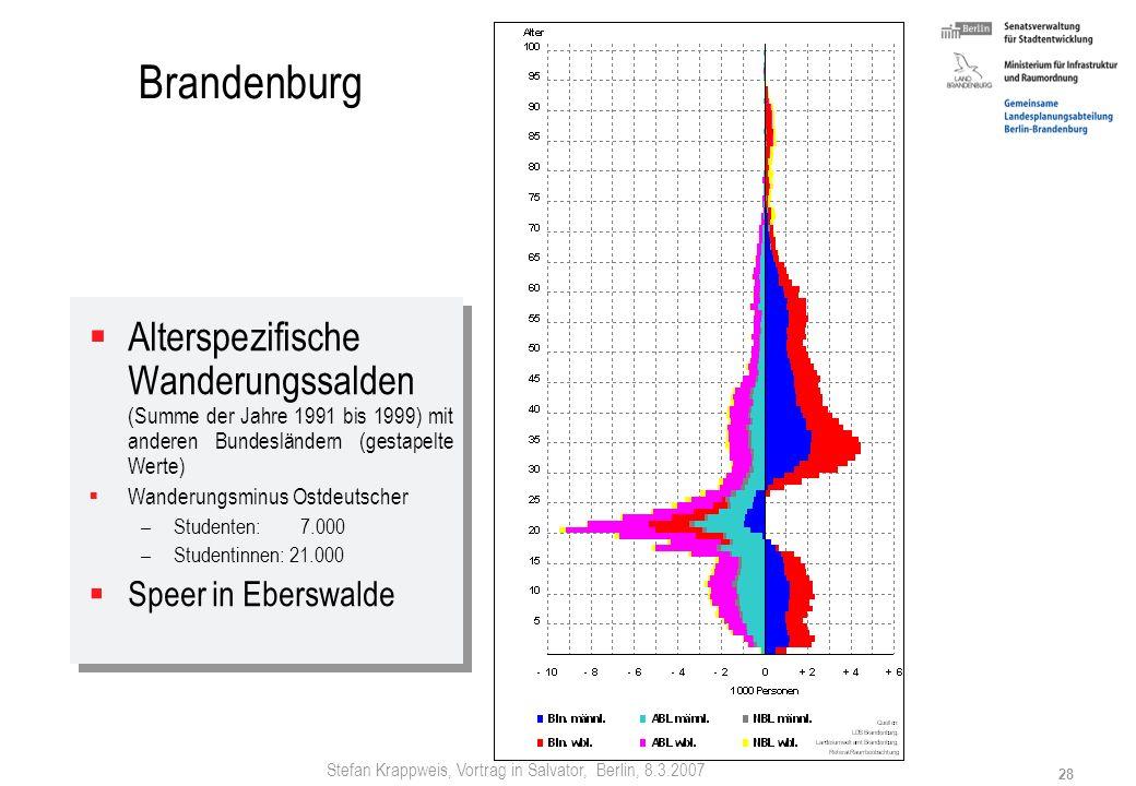 Stefan Krappweis, Vortrag in Salvator, Berlin, 8.3.2007 27 Prognose 2030 Land Brandenburg Bevölkerungsentwicklung 2005 - 2030 (Prognose 2006) nicht so
