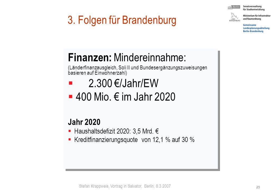 Stefan Krappweis, Vortrag in Salvator, Berlin, 8.3.2007 28 Brandenburg Alterspezifische Wanderungssalden (Summe der Jahre 1991 bis 1999) mit anderen B