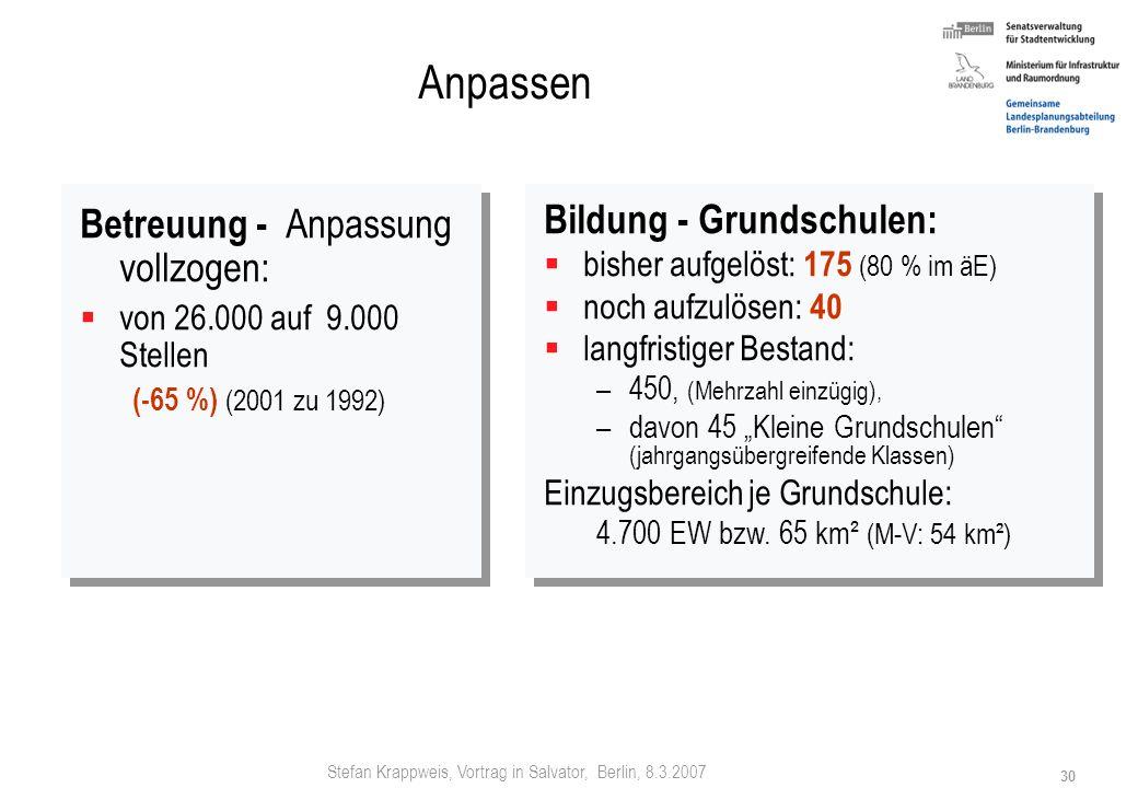 Stefan Krappweis, Vortrag in Salvator, Berlin, 8.3.2007 29 3. Folgen für Brandenburg Finanzen: Mindereinnahme: (Länderfinanzausgleich, Soli II und Bun
