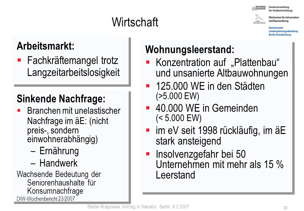 Stefan Krappweis, Vortrag in Salvator, Berlin, 8.3.2007 32 Bsp. Schulnetzplanung Bestimmung Schuleinzugsgebiete: Anteil Schülerjahrgang an Gesamtbevöl