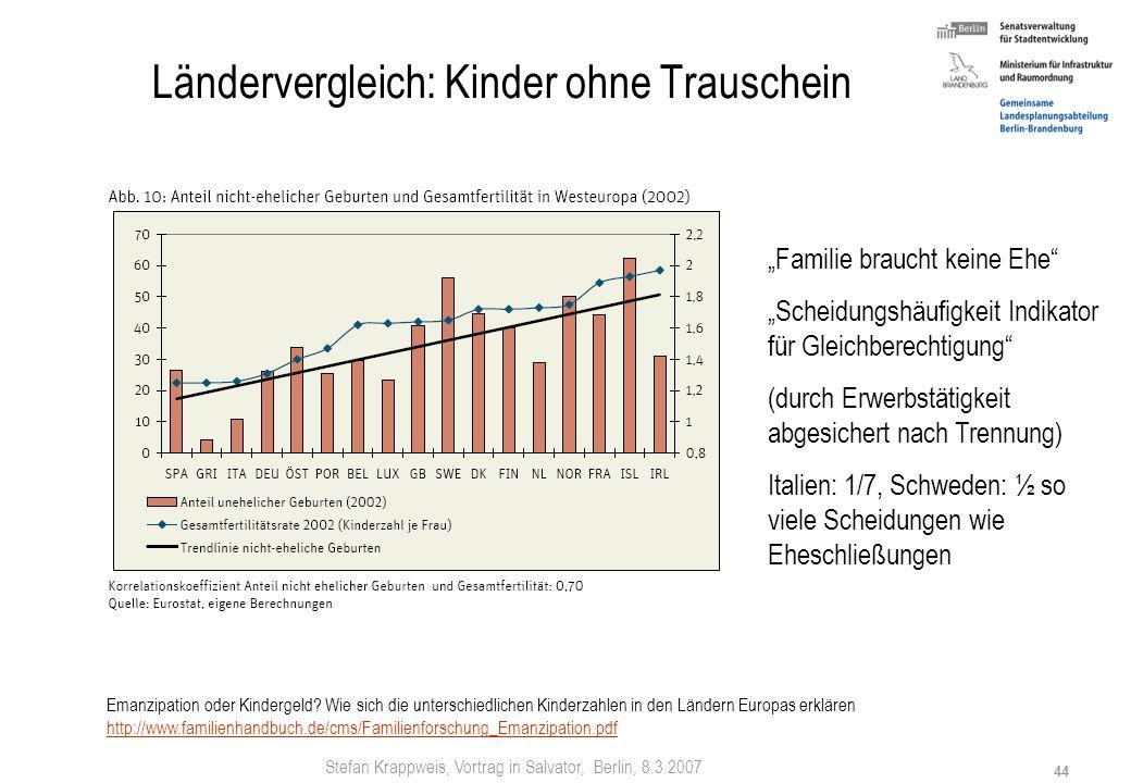 Stefan Krappweis, Vortrag in Salvator, Berlin, 8.3.2007 43 Ländervergleich: Familie und Beruf Emanzipation oder Kindergeld? Wie sich die unterschiedli