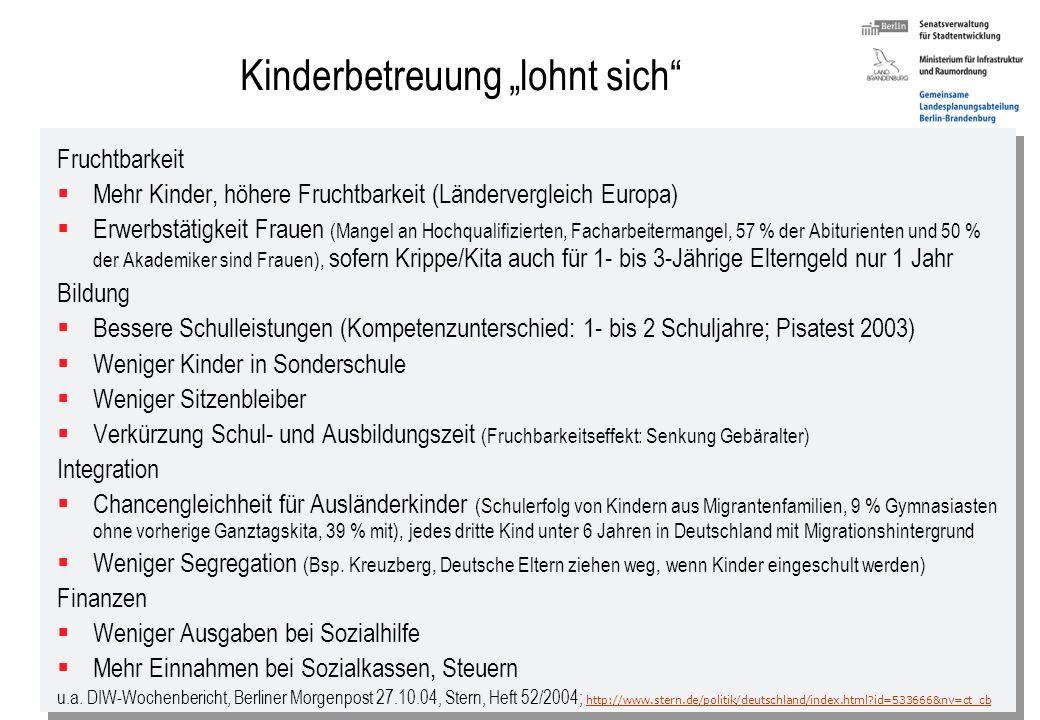 Stefan Krappweis, Vortrag in Salvator, Berlin, 8.3.2007 49 Bundesländer-Vergleich Quelle: Süddeutsche Zeitung 21.12.04 Statistisches Bundesamt: http:/