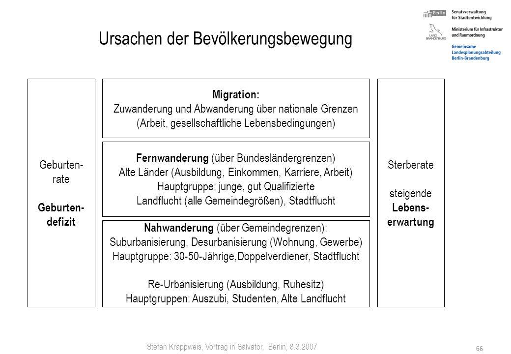 Stefan Krappweis, Vortrag in Salvator, Berlin, 8.3.2007 65 Anhang