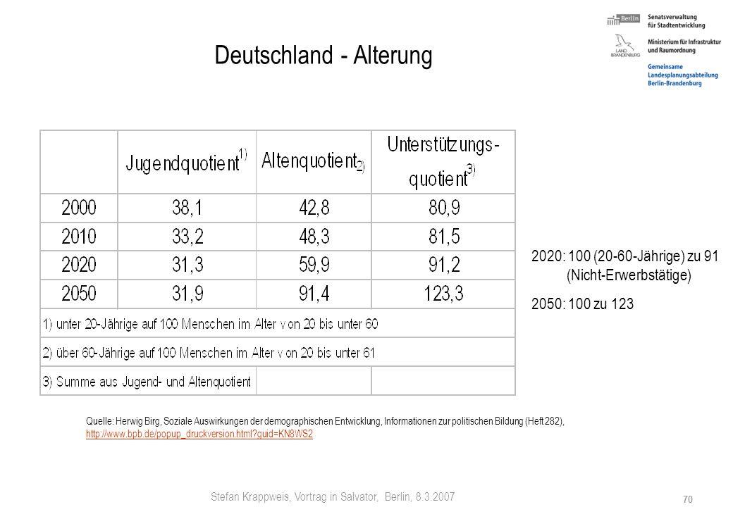 Stefan Krappweis, Vortrag in Salvator, Berlin, 8.3.2007 69 EU - Alterung 2000-2050 1. steigende Lebenserwartung 2. sinkende Geburtenzahlen Seit Anfang