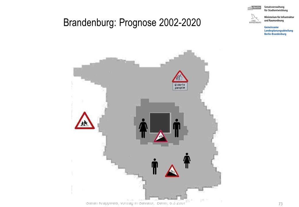 Stefan Krappweis, Vortrag in Salvator, Berlin, 8.3.2007 72 Deutschland: Bevölkerungs(um)verteilung 2000 – 2020 Osten: Starke Abnahme im Ausnahme: Umla