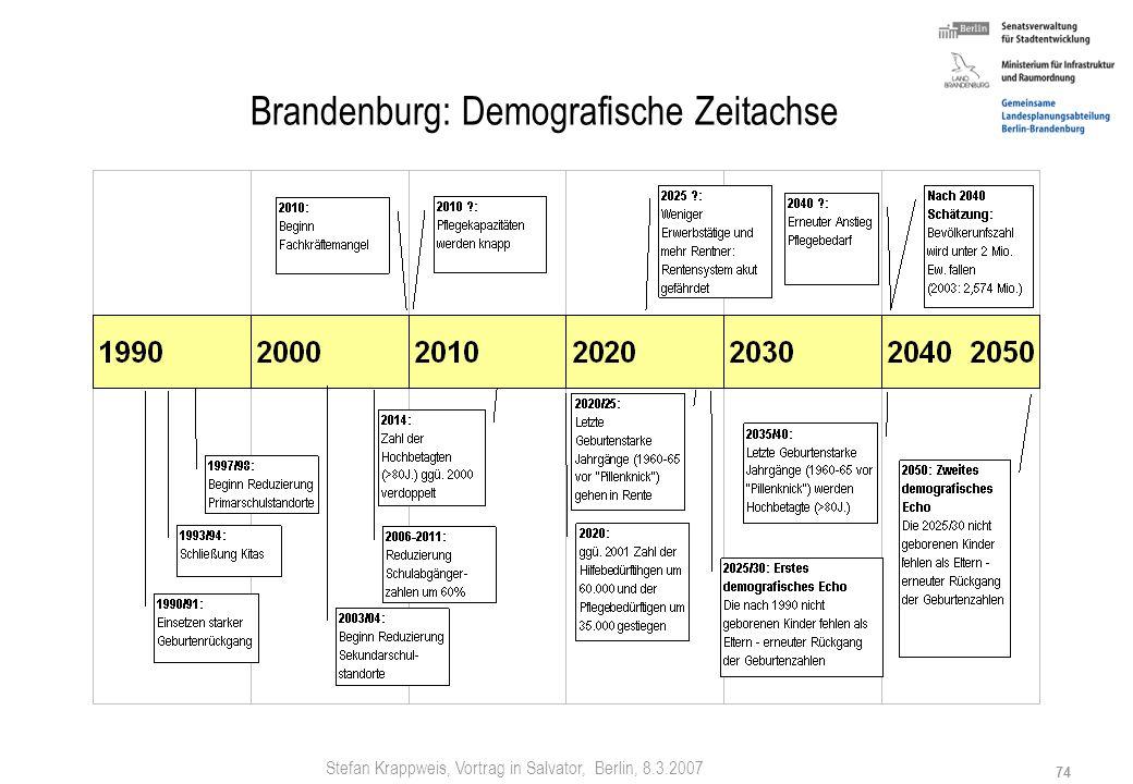 Stefan Krappweis, Vortrag in Salvator, Berlin, 8.3.2007 73 Brandenburg: Prognose 2002-2020