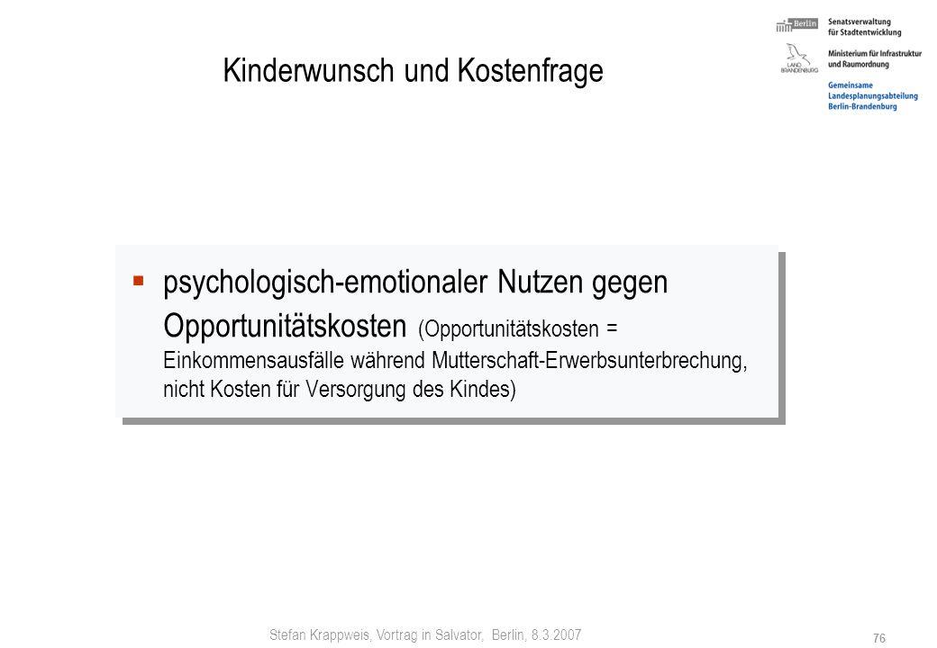 Stefan Krappweis, Vortrag in Salvator, Berlin, 8.3.2007 75 Prioritäten in den alten Ländern In allen westeuropäischen Ländern verzichten Frauen heute