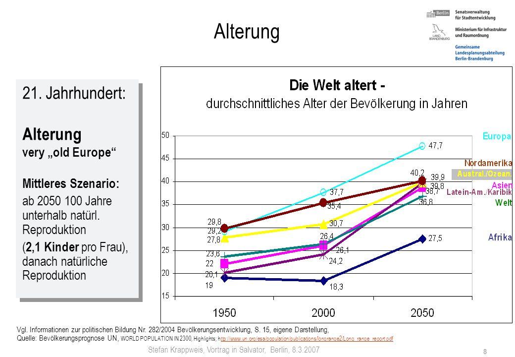 Stefan Krappweis, Vortrag in Salvator, Berlin, 8.3.2007 7 Sterberate: kein Limit bei Lebenserwartung Lebenserwartung 2300 keine Obergrenze absehbar Sp