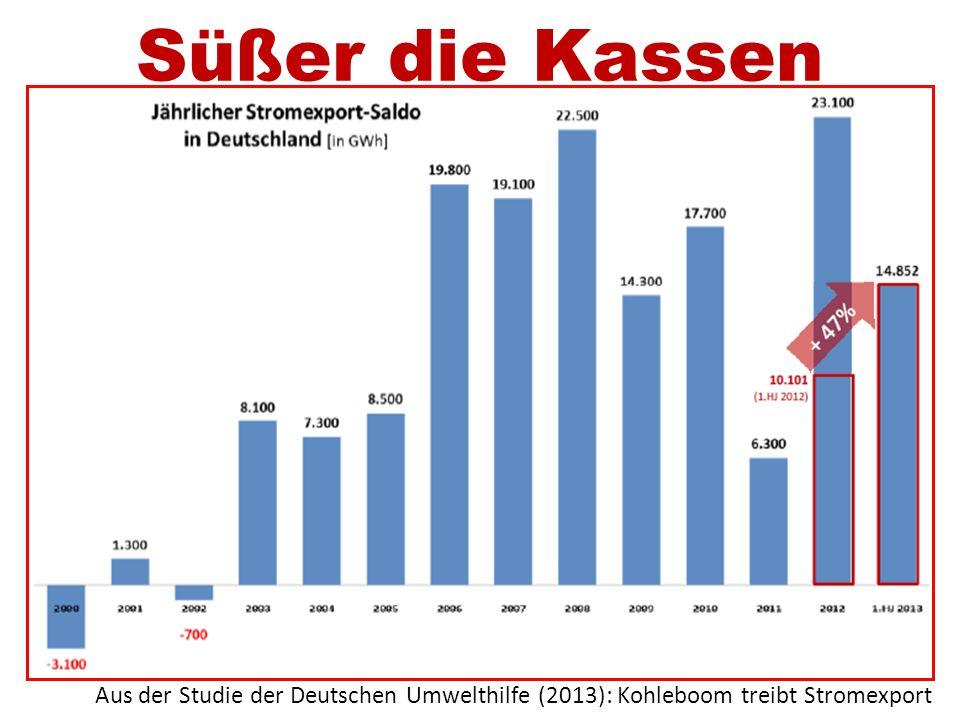 RWE und die Regierenden NRW-Wirtschaftsminister Duin (SPD) In NRW werden 40 Prozent der Energie aus fossilen Kraftwerken erzeugt und 30 Prozent des bundesweit benötigten Stroms.