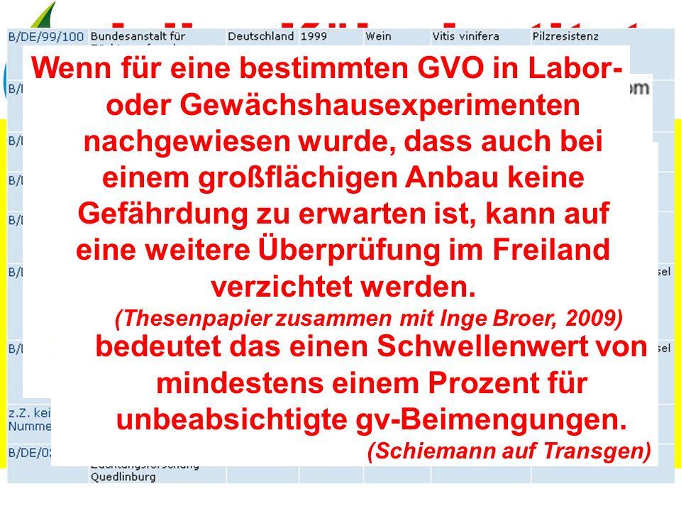 Gießener Anzeiger vom 1.6.2006:
