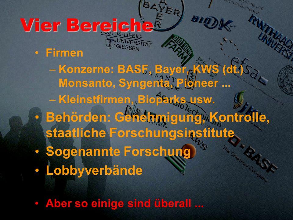 1.Formale Durchbrüche: Amflora, Brokkoli, Kühe & mehr 2.2006-2009: Landkäufe in Größe von 1/3 der EU 3.Neuer Lobbyverband: Forum Grüne Vernunft (FGV)