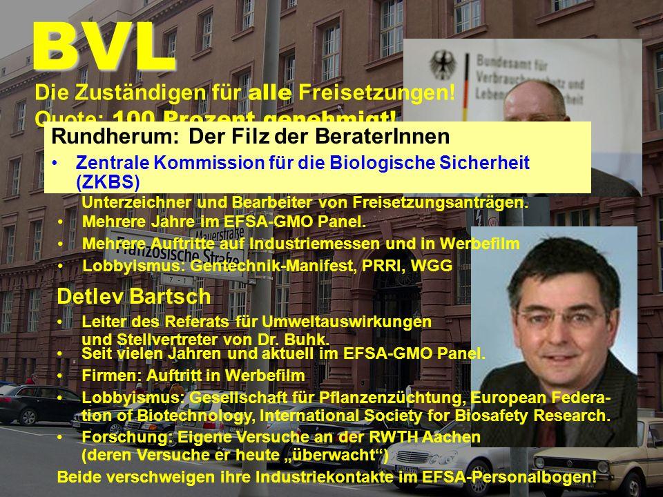 Ein Geflecht von Firmen und Behörden: BioOK! Hinter den Kulissen: Konzerne Der Anwalt: Hartwig Stiebler, tätig für Monsanto! Der Wachschutz: Von BASF