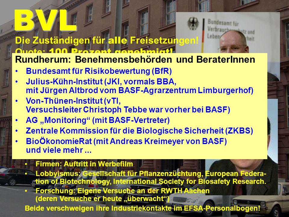 AgroBio- Technikum (Groß Lüsewitz) BioTechFarm (Üplingen), KWS (Dreileben), JKI, IPK und Amflorafeld Felder von JKI und RWTH Aachen (Braunschweig) BASF-Agrarzentrum (Limburgerhof) 2011: Wo sind die Felder.