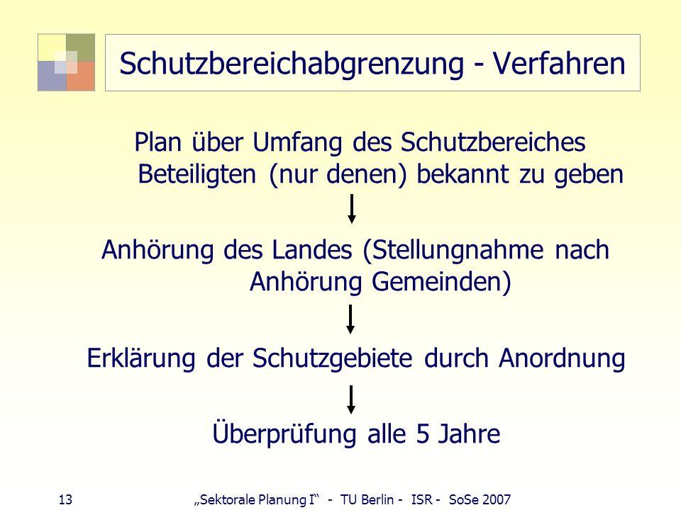 13Sektorale Planung I - TU Berlin - ISR - SoSe 2007 Schutzbereichabgrenzung - Verfahren Plan über Umfang des Schutzbereiches Beteiligten (nur denen) b