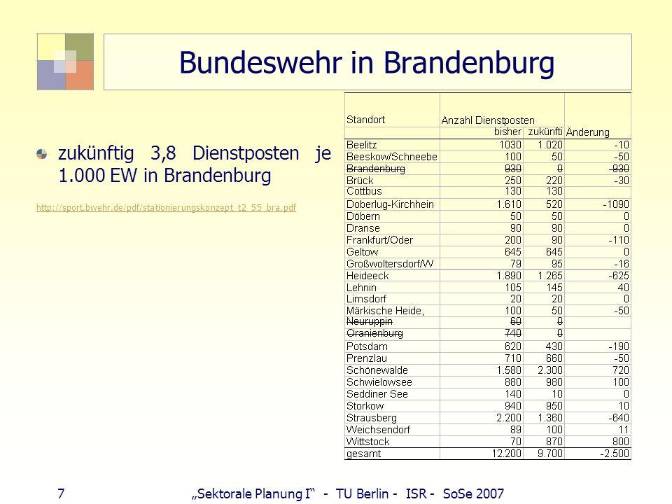 7Sektorale Planung I - TU Berlin - ISR - SoSe 2007 Bundeswehr in Brandenburg zukünftig 3,8 Dienstposten je 1.000 EW in Brandenburg http://sport.bwehr.