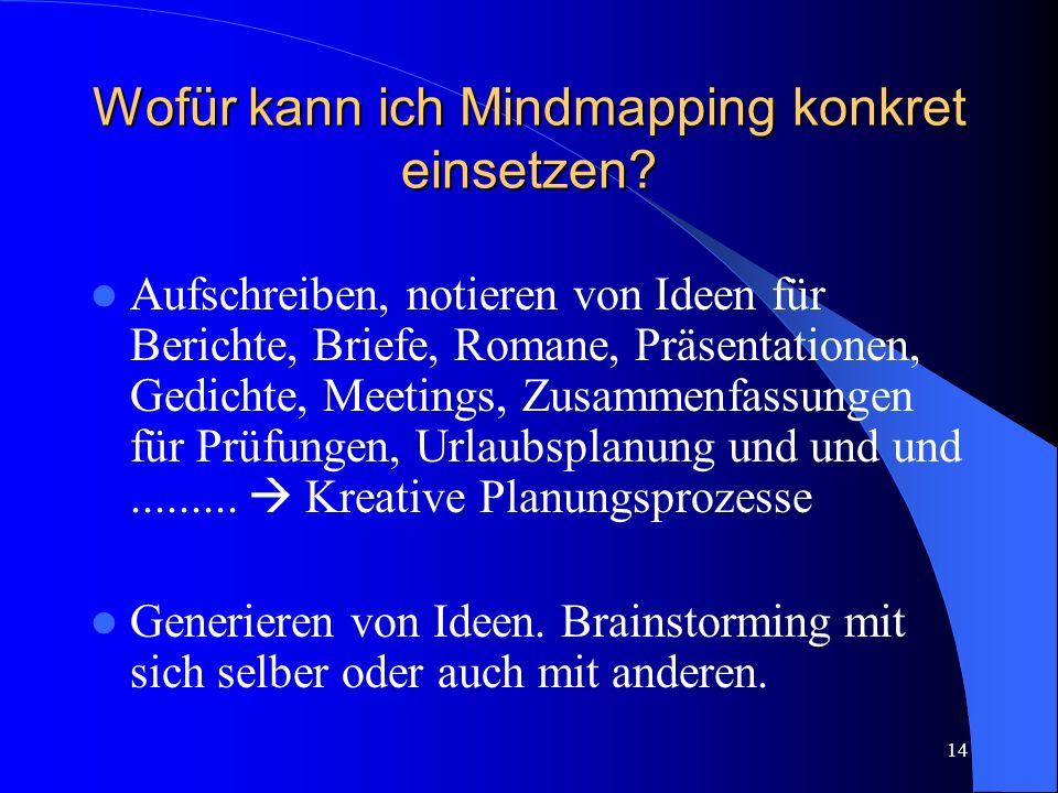 14 Wofür kann ich Mindmapping konkret einsetzen? Aufschreiben, notieren von Ideen für Berichte, Briefe, Romane, Präsentationen, Gedichte, Meetings, Zu