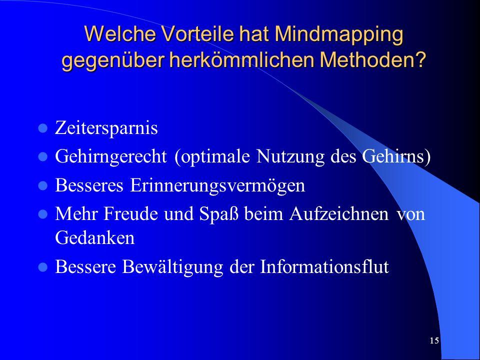 15 Welche Vorteile hat Mindmapping gegenüber herkömmlichen Methoden? Zeitersparnis Gehirngerecht (optimale Nutzung des Gehirns) Besseres Erinnerungsve