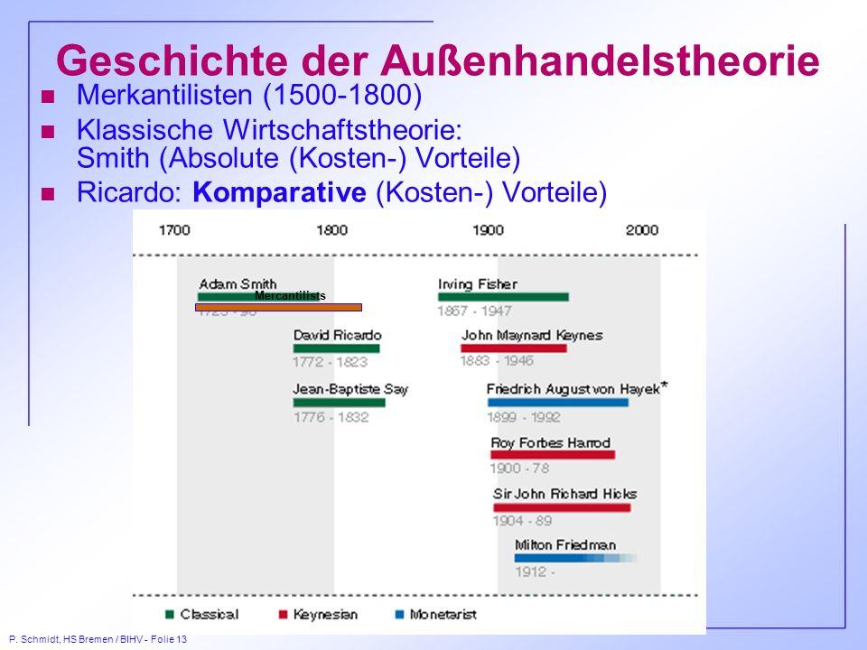P. Schmidt, HS Bremen / BIHV - Folie 13 Geschichte der Außenhandelstheorie n Merkantilisten (1500-1800) n Klassische Wirtschaftstheorie: Smith (Absolu