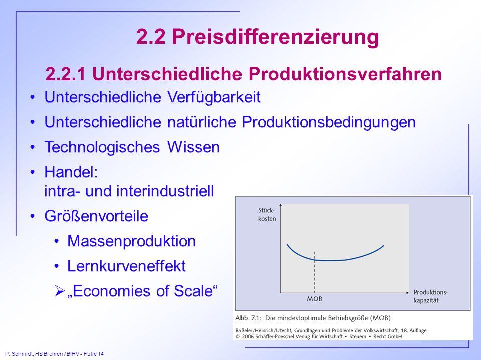 P. Schmidt, HS Bremen / BIHV - Folie 14 2.2.1 Unterschiedliche Produktionsverfahren Unterschiedliche Verfügbarkeit Unterschiedliche natürliche Produkt
