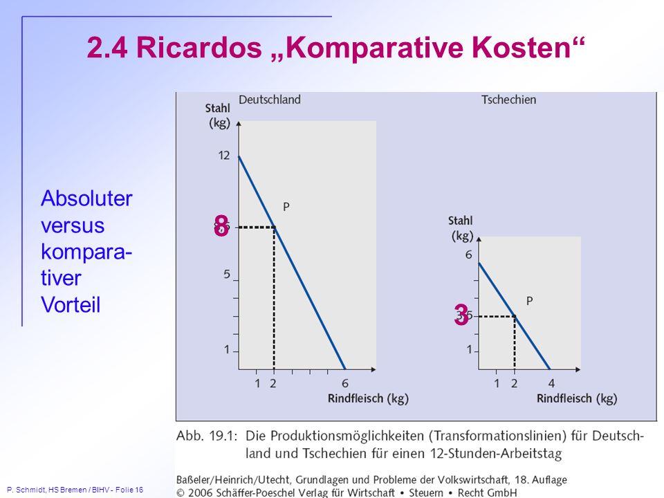 P. Schmidt, HS Bremen / BIHV - Folie 16 2.4 Ricardos Komparative Kosten 8 3 Absoluter versus kompara- tiver Vorteil