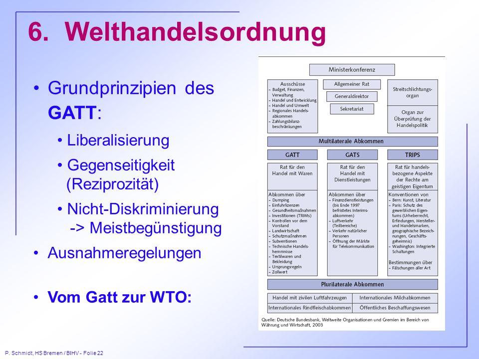 P. Schmidt, HS Bremen / BIHV - Folie 22 6. Welthandelsordnung Grundprinzipien des GATT: Liberalisierung Gegenseitigkeit (Reziprozität) Nicht-Diskrimin