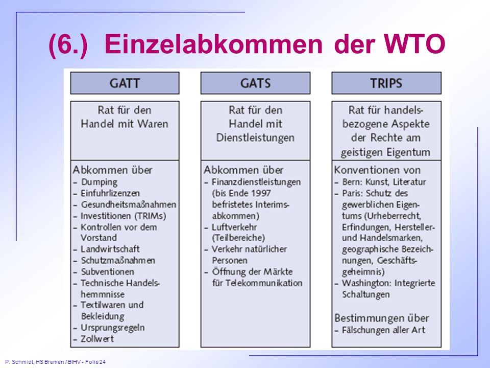P. Schmidt, HS Bremen / BIHV - Folie 24 (6.) Einzelabkommen der WTO
