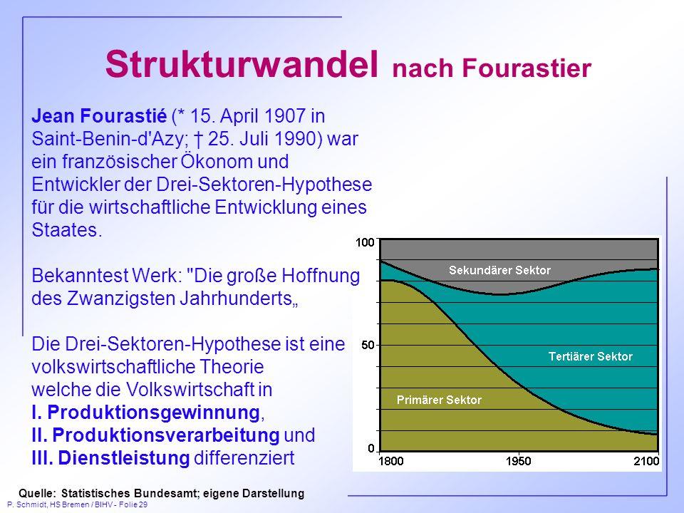 P. Schmidt, HS Bremen / BIHV - Folie 29 Strukturwandel nach Fourastier Quelle: Statistisches Bundesamt; eigene Darstellung Jean Fourastié (* 15. April
