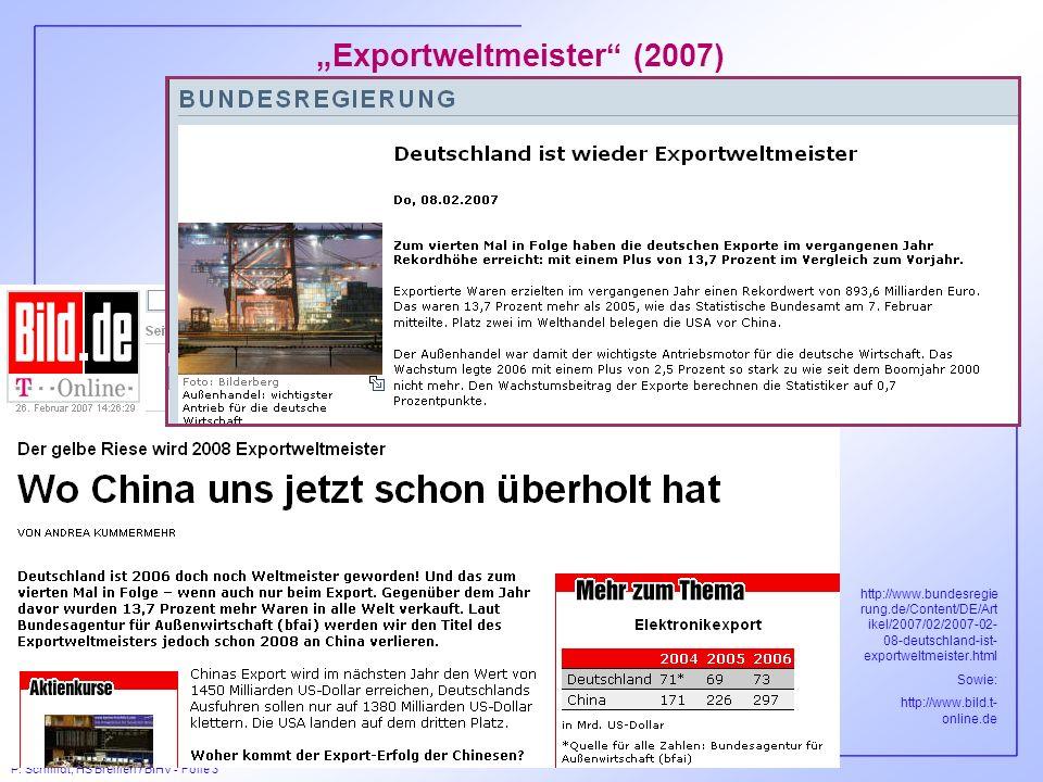 P. Schmidt, HS Bremen / BIHV - Folie 3 Exportweltmeister (2007) http://www.bundesregie rung.de/Content/DE/Art ikel/2007/02/2007-02- 08-deutschland-ist