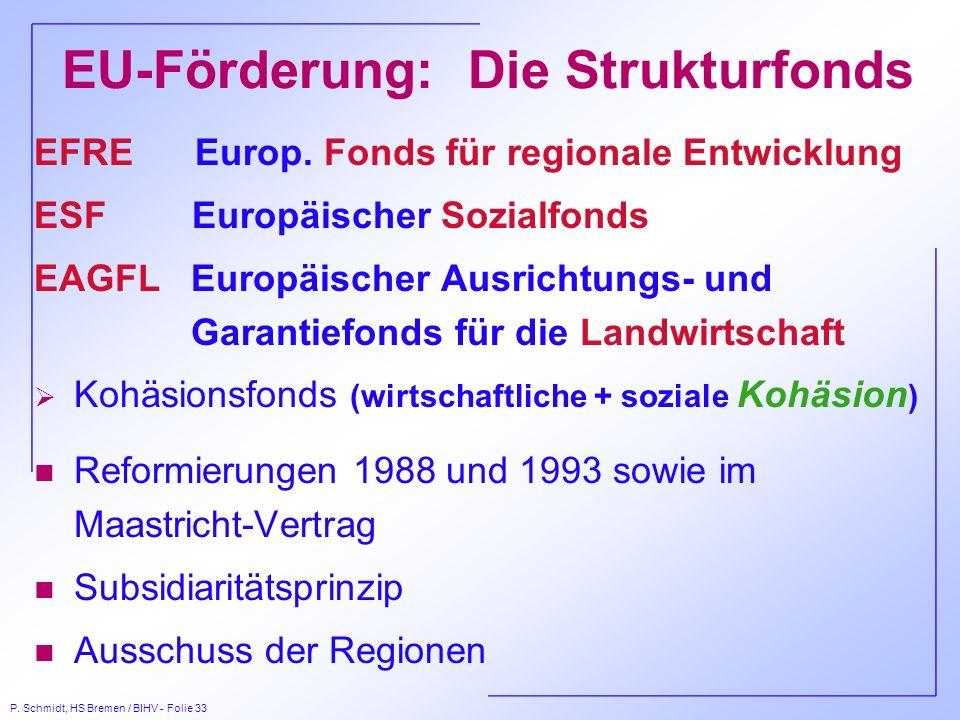 P. Schmidt, HS Bremen / BIHV - Folie 33 EU-Förderung: Die Strukturfonds EFRE Europ. Fonds für regionale Entwicklung ESF Europäischer Sozialfonds EAGFL