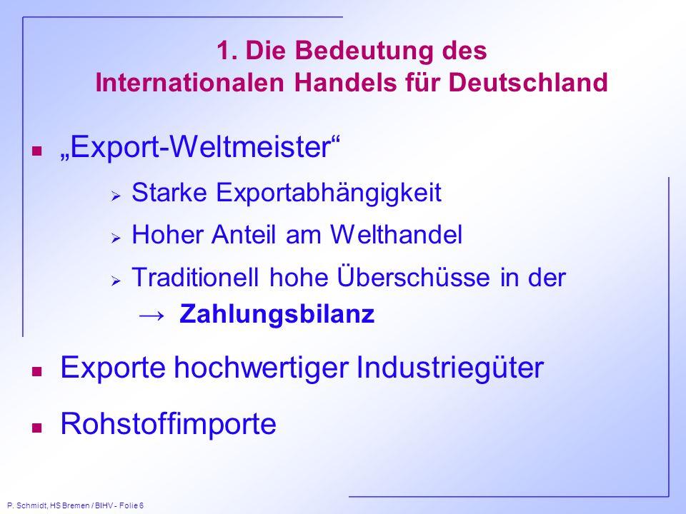 P. Schmidt, HS Bremen / BIHV - Folie 6 1. Die Bedeutung des Internationalen Handels für Deutschland n Export-Weltmeister Starke Exportabhängigkeit Hoh