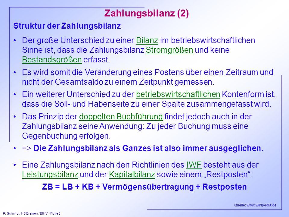 P. Schmidt, HS Bremen / BIHV - Folie 8 Zahlungsbilanz (2) Struktur der Zahlungsbilanz Der große Unterschied zu einer Bilanz im betriebswirtschaftliche