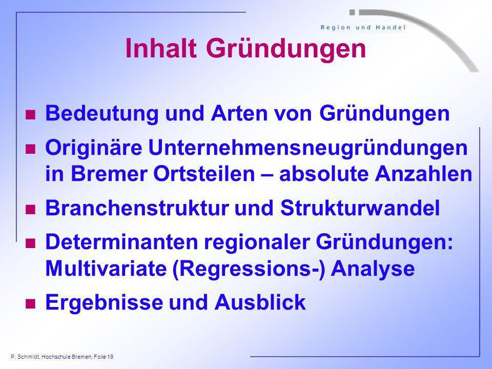 P. Schmidt, Hochschule Bremen, Folie 19 Inhalt Gründungen n Bedeutung und Arten von Gründungen n Originäre Unternehmensneugründungen in Bremer Ortstei