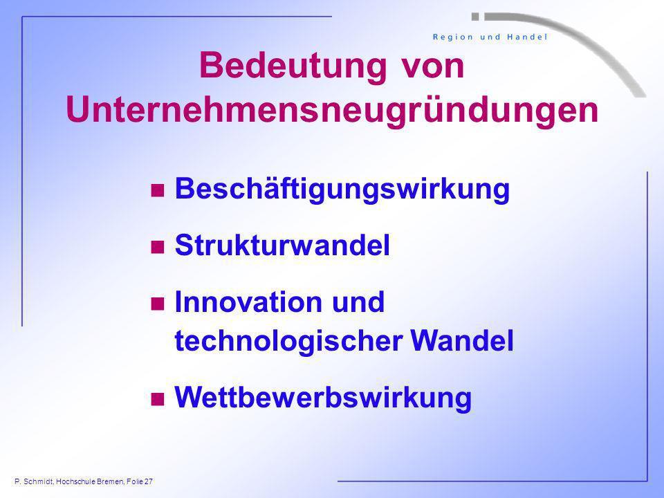 P. Schmidt, Hochschule Bremen, Folie 27 Bedeutung von Unternehmensneugründungen n Beschäftigungswirkung n Strukturwandel n Innovation und technologisc
