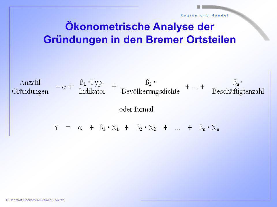 P. Schmidt, Hochschule Bremen, Folie 32 Ökonometrische Analyse der Gründungen in den Bremer Ortsteilen