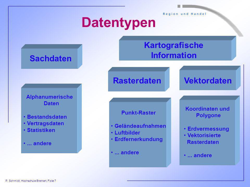 P. Schmidt, Hochschule Bremen, Folie 7 Punkt-Raster Geländeaufnahmen Luftbilder Erdfernerkundung... andere Alphanumerische Daten Bestandsdaten Vertrag