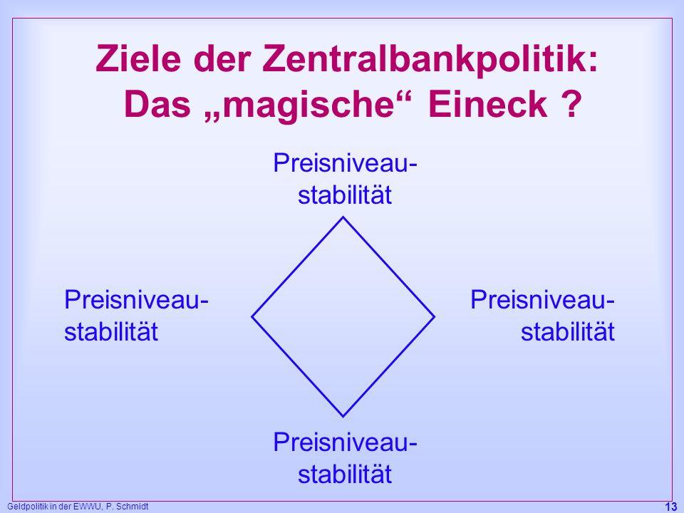 Geldpolitik in der EWWU, P. Schmidt 13 Ziele der Zentralbankpolitik: Das magische Eineck ? Preisniveau- stabilität
