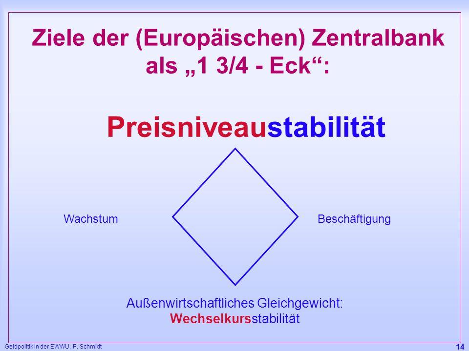 Geldpolitik in der EWWU, P. Schmidt 14 Ziele der (Europäischen) Zentralbank als 1 3/4 - Eck: WachstumBeschäftigung Außenwirtschaftliches Gleichgewicht