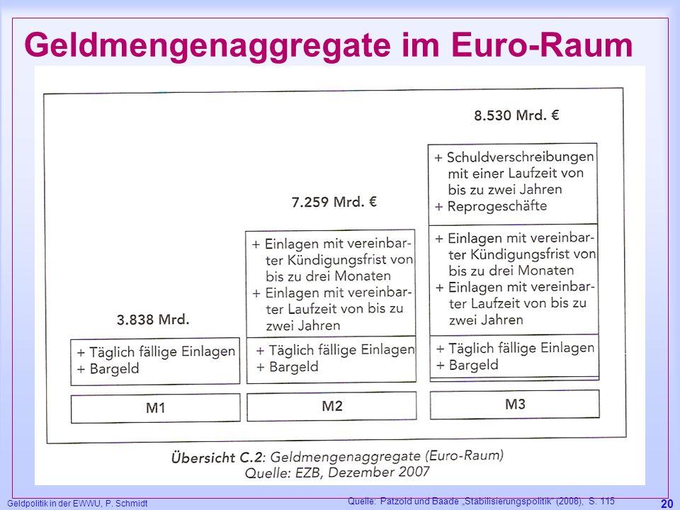 Geldpolitik in der EWWU, P. Schmidt 20 Geldmengenaggregate im Euro-Raum Quelle: Pätzold und Baade Stabilisierungspolitik (2008), S. 115