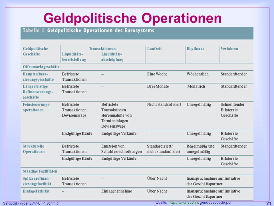 Geldpolitik in der EWWU, P. Schmidt 21 Geldpolitische Operationen Quelle: http://www.ecb.int gendoc2006de.pdfhttp://www.ecb.int