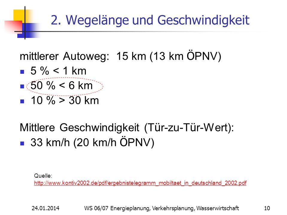 24.01.2014 WS 06/07 Energieplanung, Verkehrsplanung, Wasserwirtschaft 10 2. Wegelänge und Geschwindigkeit mittlerer Autoweg: 15 km (13 km Ö PNV) 5 % <