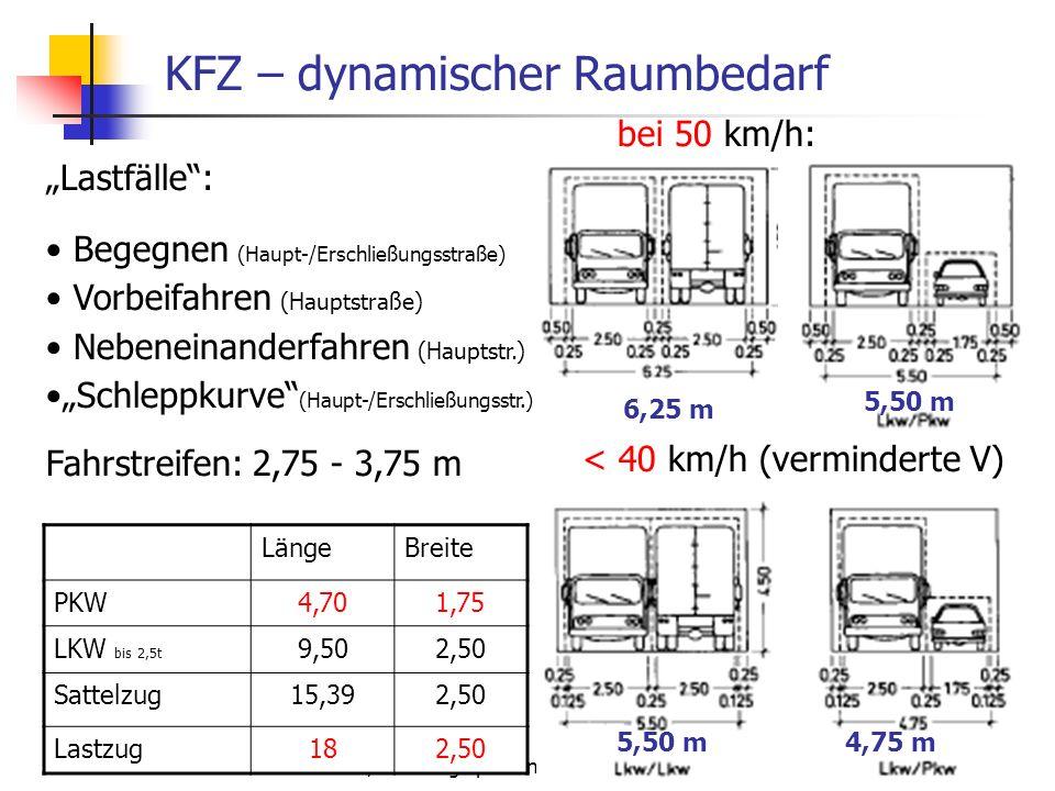 24.01.2014 WS 06/07 Energieplanung, Verkehrsplanung, Wasserwirtschaft 12 KFZ – dynamischer Raumbedarf LängeBreite PKW4,701,75 LKW bis 2,5t 9,502,50 Sattelzug15,392,50 Lastzug182,50 Lastfälle: Begegnen (Haupt-/Erschließungsstraße) Vorbeifahren (Hauptstraße) Nebeneinanderfahren (Hauptstr.) Schleppkurve (Haupt-/Erschließungsstr.) Fahrstreifen: 2,75 - 3,75 m bei 50 km/h: < 40 km/h (verminderte V) 6,25 m 5,50 m 4,75 m