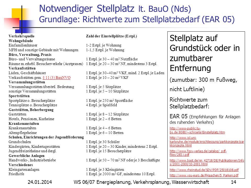 24.01.2014 WS 06/07 Energieplanung, Verkehrsplanung, Wasserwirtschaft 14 Notwendiger Stellplatz lt.
